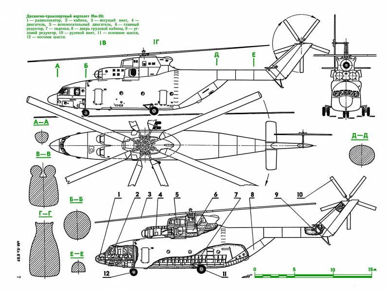 Советский «супертяж» Ми-26. Часть 1 ввс